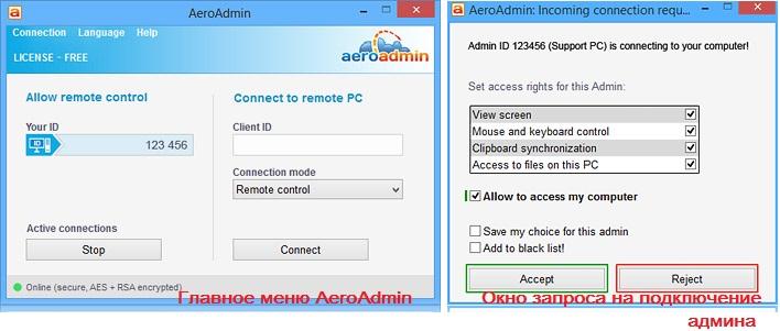 Программы для удаленного доступа к компьютеру