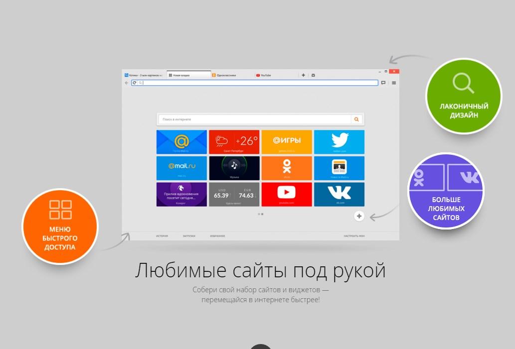 Odnoklassniki скачать бесплатно на компьютер windows 7