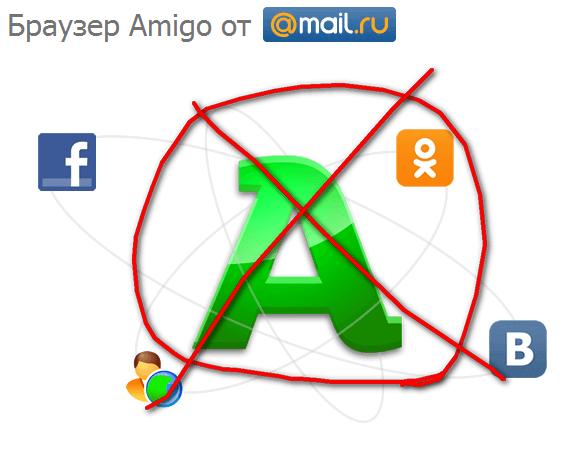 Как удалить браузер Амиго с компьютера: подробная инструкция с картинками