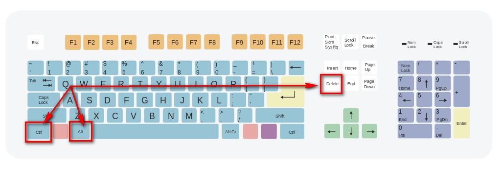 Три клавиши Ctrl+Alt+Delete