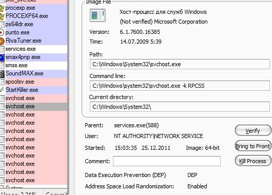 Рабочее окно программы Process Explorer